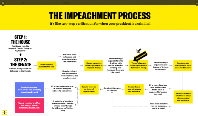 The Impeachment Process Crooked Media Jan 26 2020